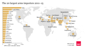 20_largest_importers_map_2