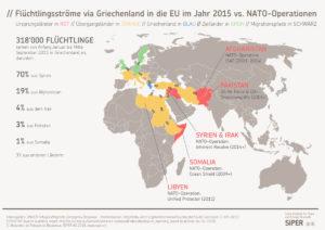 siper-grafik-fluechtlingsstroeme-via-griechenland-in-die-eu-im-jahr-2015-vs-nato-operationen