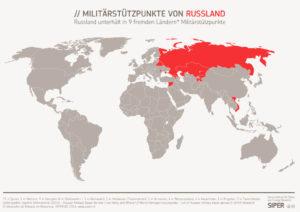 siper-grafik-militaerstuetzpunkte-von-russland