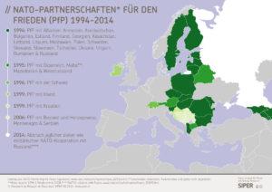 siper-grafik-nato-partnerschaften-fuer-den-frieden-1994-2014
